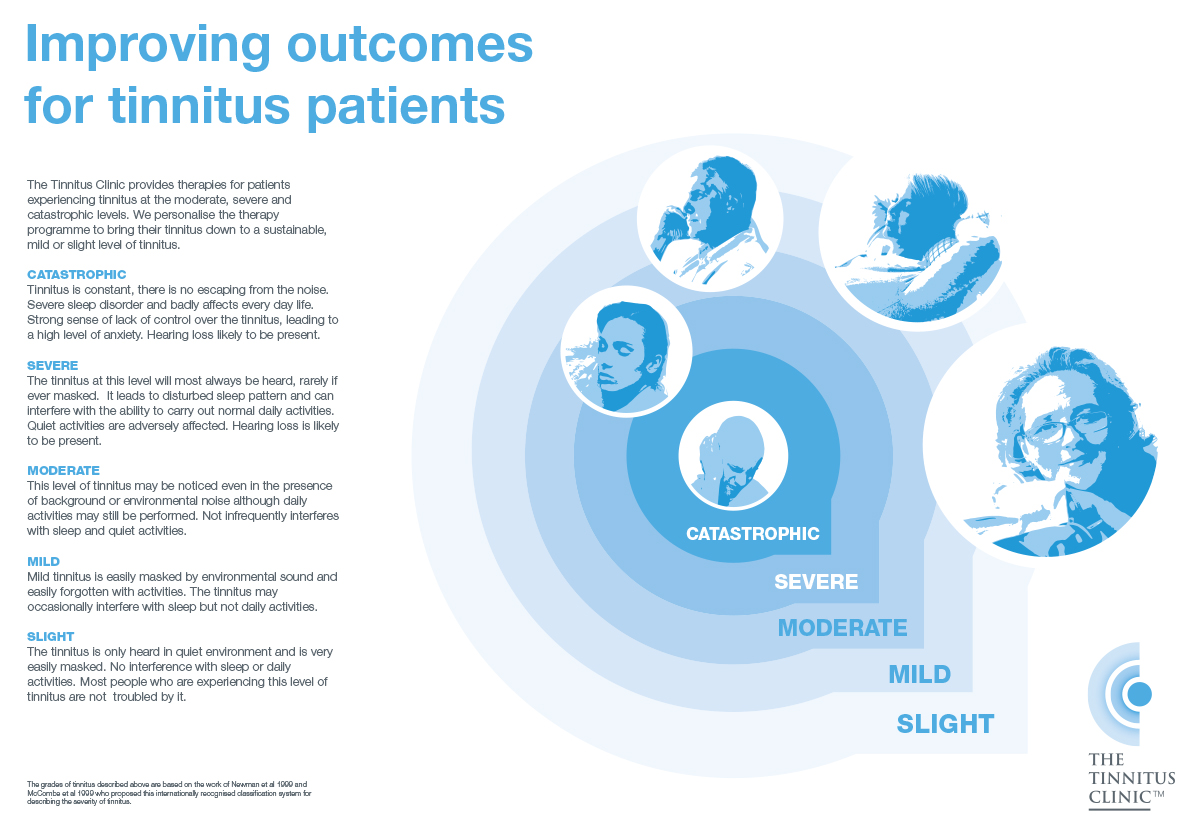 The tinnitus clinic london nhs